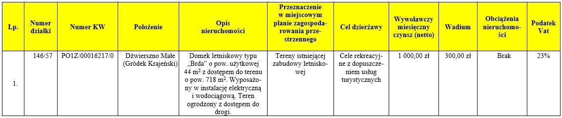 - tabela_grodek_krajenski.jpg